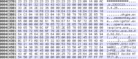 kbmMW Features #1 – Pretty binary
